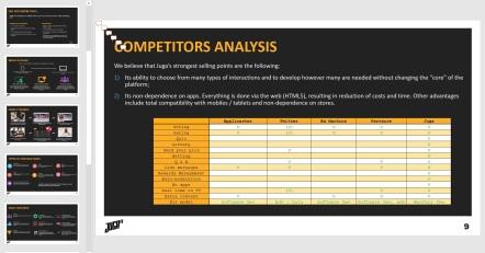 Juga online platform PowerPoint presentation